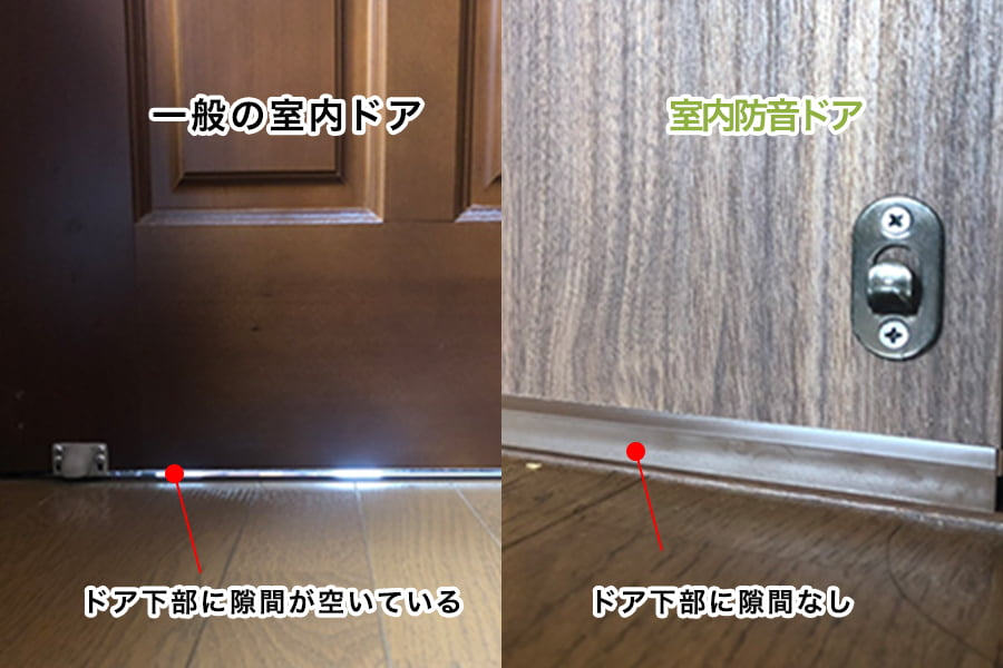 画像:一般の室内ドアと室内防音ドアの隙間の比較