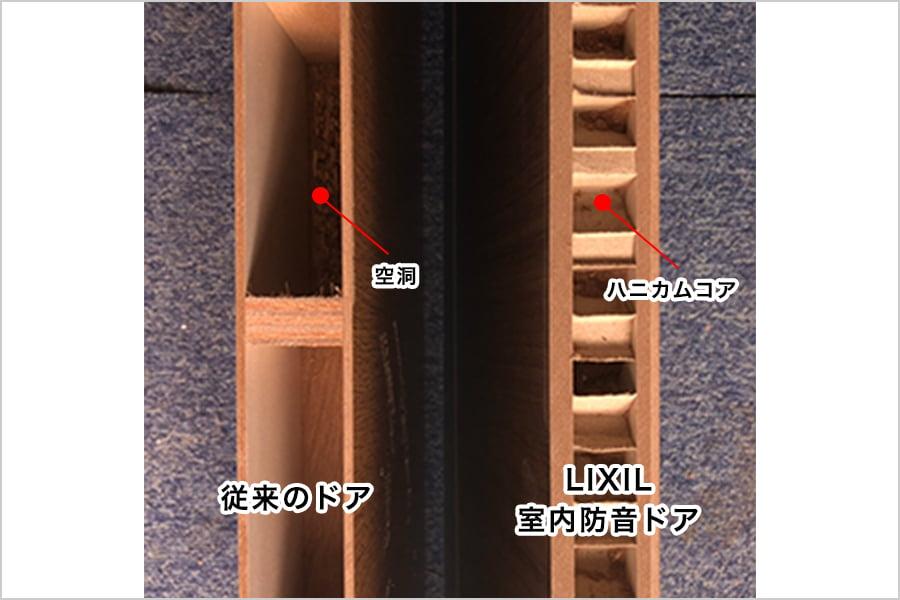 画像:従来のドアと室内防音ドアの構造の比較