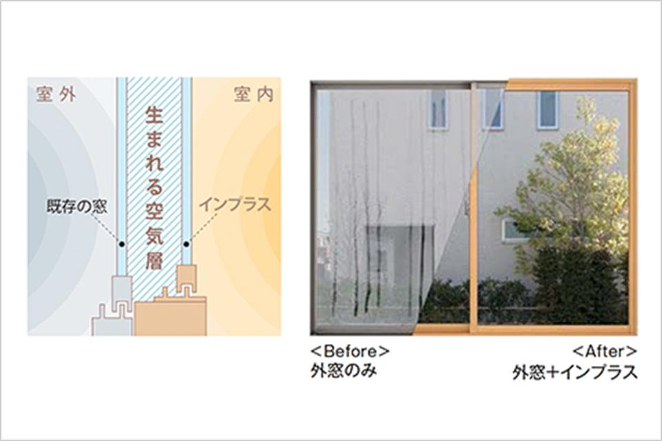 画像:インプラスで生まれる空気層