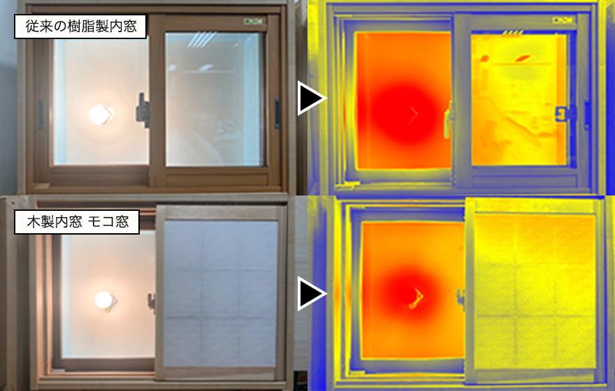 画像:熱の伝わり方比較
