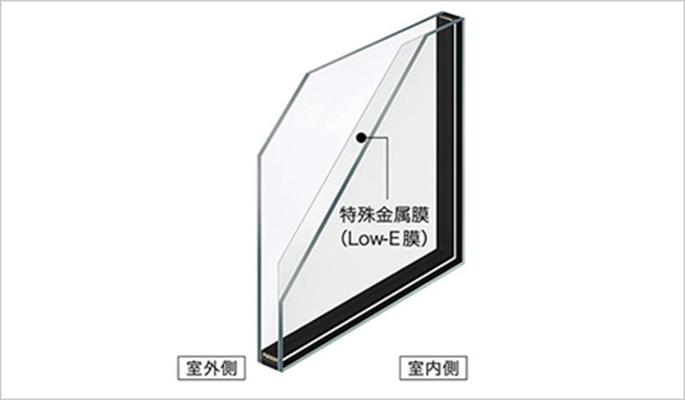 画像:複層ガラス